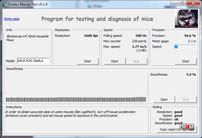 1.600 dpi/500 Hz PR
