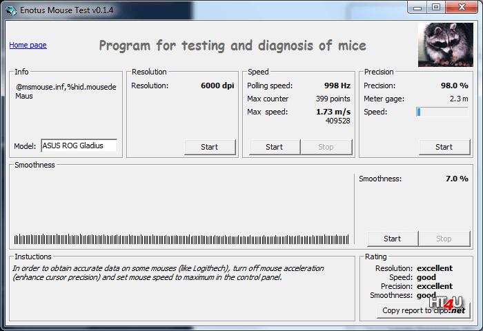 6.400 dpi/1.000 Hz PR