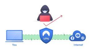 VPN SCHUTZ