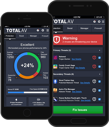 TotalAV Android