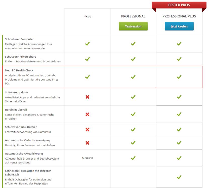 CCleaner Tuningsoftware Preisübersicht