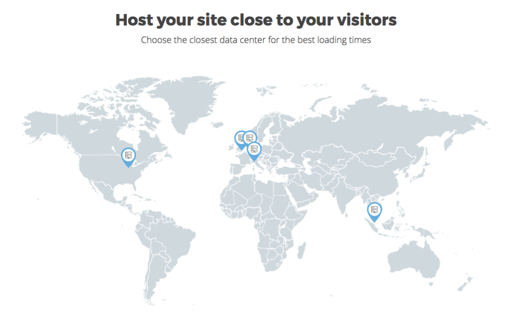 SiteGround Serverstandort