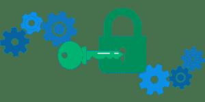 AES und RSA Verschlüsselung