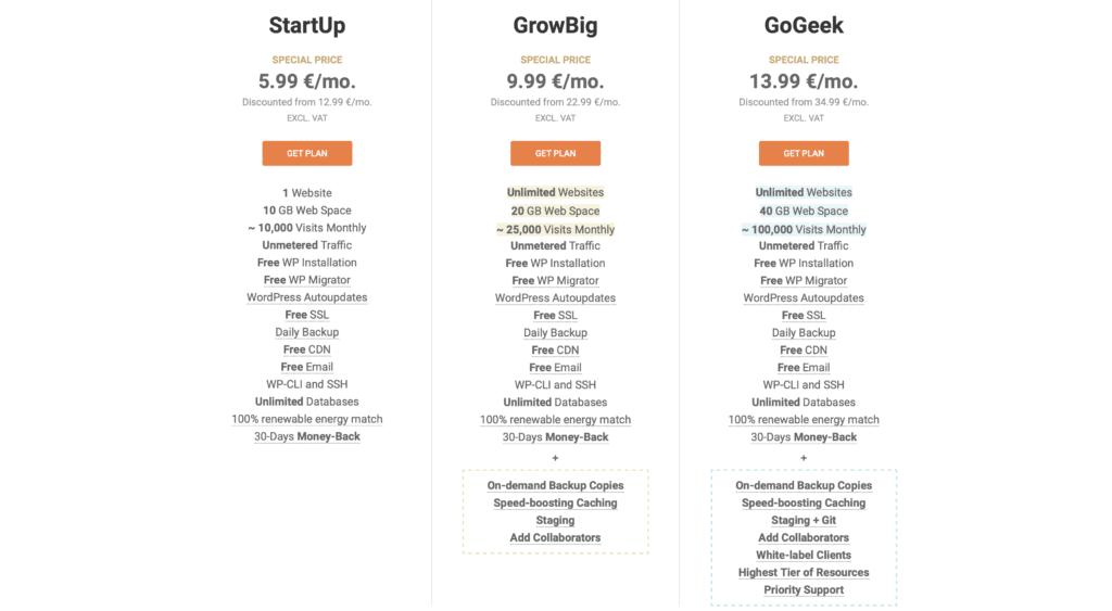 WordPress Webhosting Tarife Siteground