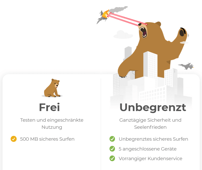 TunnelBear VPN Preise