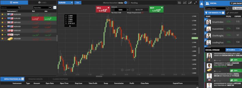 Bitcoin Digital Trading