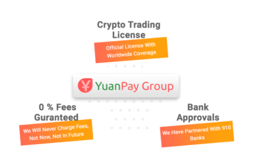 Yuan Pay Group Einzahlung