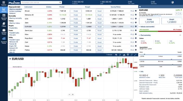 plus500-forex trading