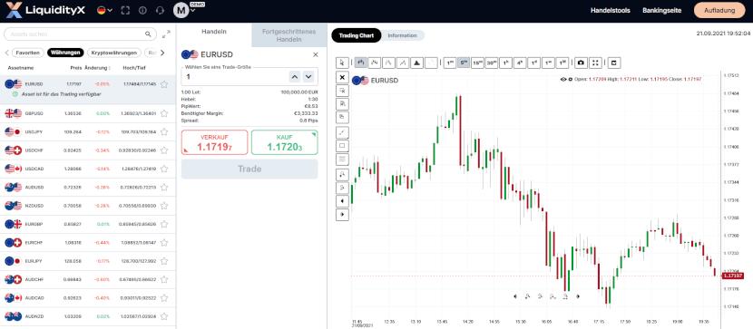 LiquidityX Handel